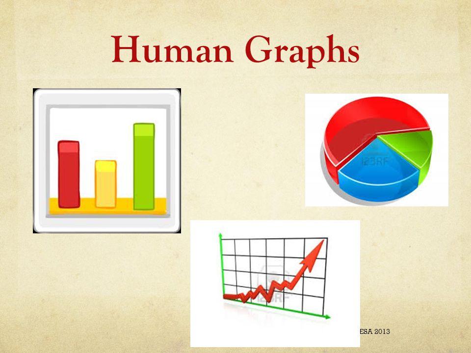 Human Graphs NESA 2013