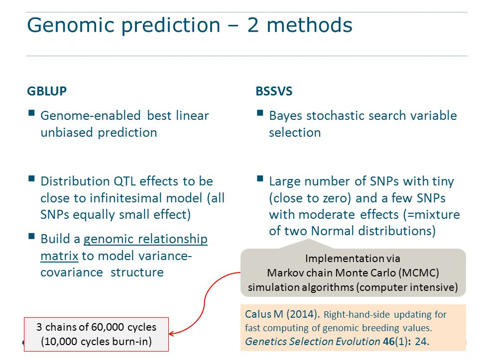 Genomic prediction – 2 methods GBLUP  Genome-enabled best linear unbiased prediction  Distribution QTL effects to be close to infinitesimal model (all SNPs equally small effect)  Build a genomic relationship matrix to model variance- covariance structure BSSVS  Bayes stochastic search variable selection  Large number of SNPs with tiny (close to zero) and a few SNPs with moderate effects (=mixture of two Normal distributions) Implementation via Markov chain Monte Carlo (MCMC) simulation algorithms (computer intensive) Calus M (2014).