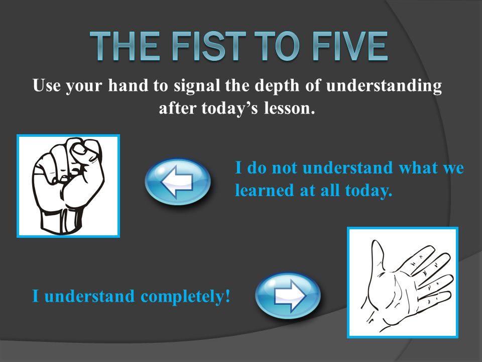 Use your hand to signal the depth of understanding after today's lesson. I do not understand what we learned at all today. I understand completely!