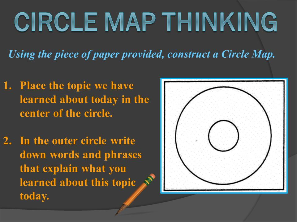 1.Place the topic we have learned about today in the center of the circle. 2.In the outer circle write down words and phrases that explain what you le