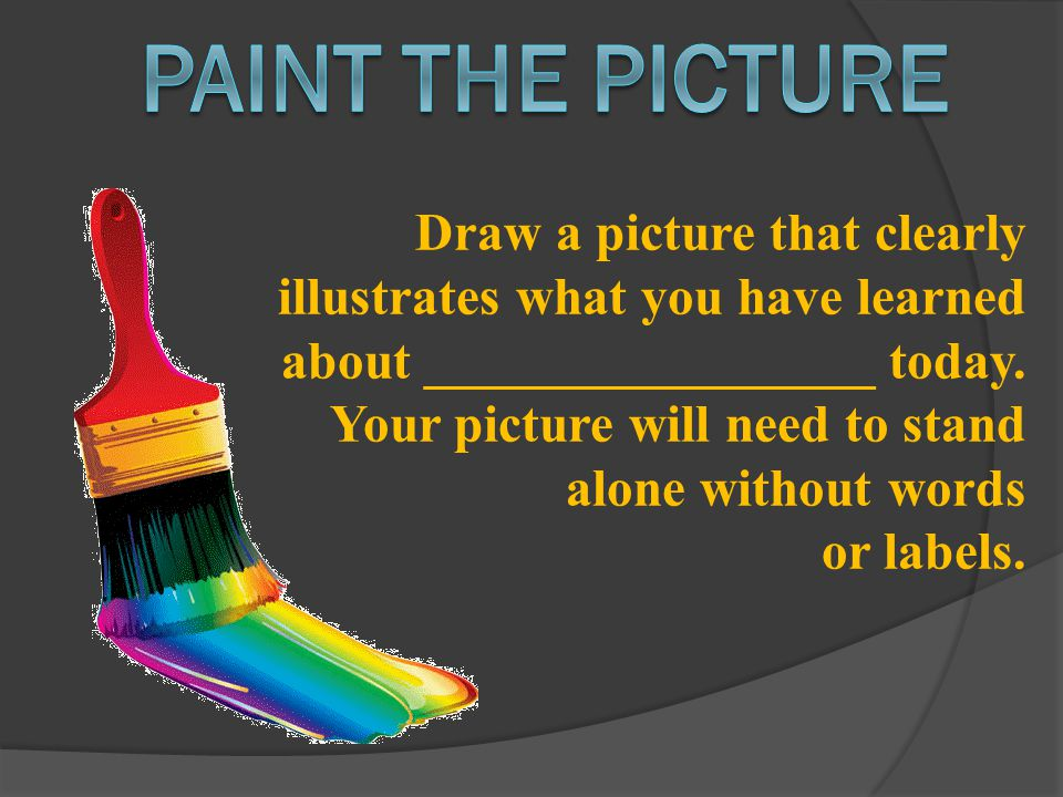 Draw a picture that clearly illustrates what you have learned about _________________ today. Your picture will need to stand alone without words or la