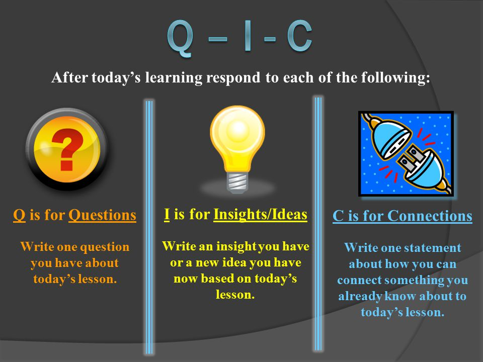 After today's learning respond to each of the following: Q is for Questions Write one question you have about today's lesson. I is for Insights/Ideas
