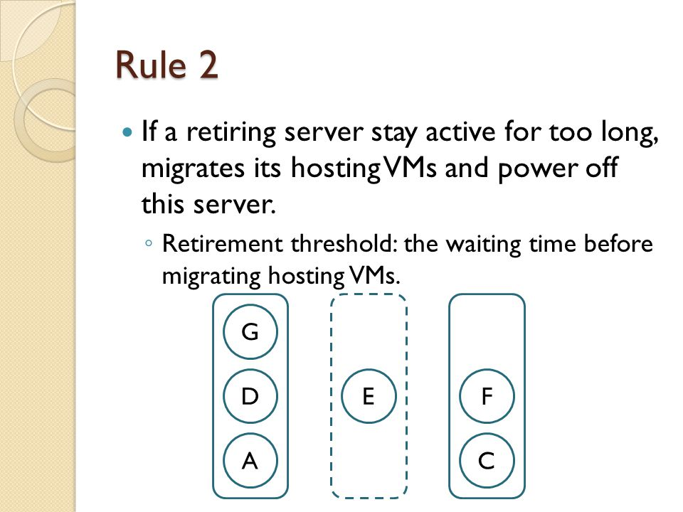 Rule 2 If a retiring server stay active for too long, migrates its hosting VMs and power off this server.