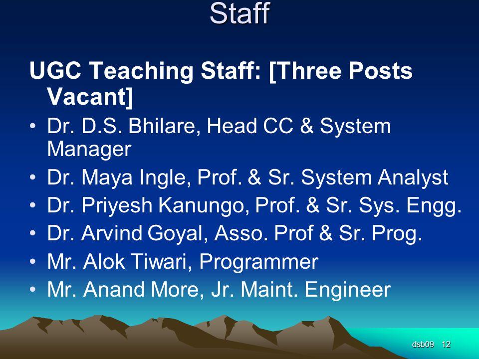 Staff UGC Teaching Staff: [Three Posts Vacant] Dr.