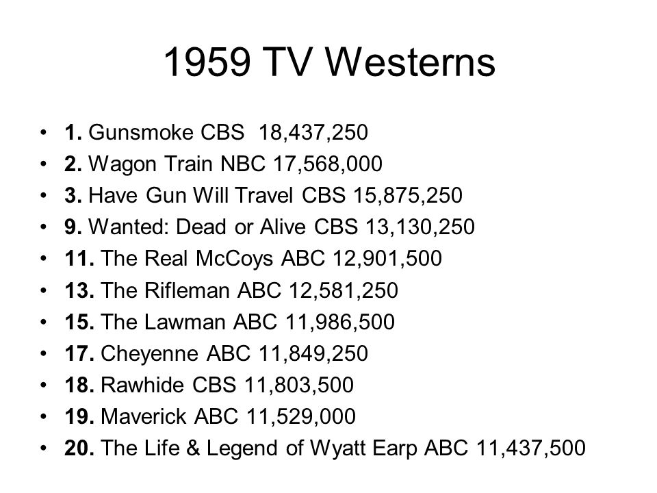 1959 TV Westerns 1. Gunsmoke CBS 18,437,250 2. Wagon Train NBC 17,568,000 3. Have Gun Will Travel CBS 15,875,250 9. Wanted: Dead or Alive CBS 13,130,2