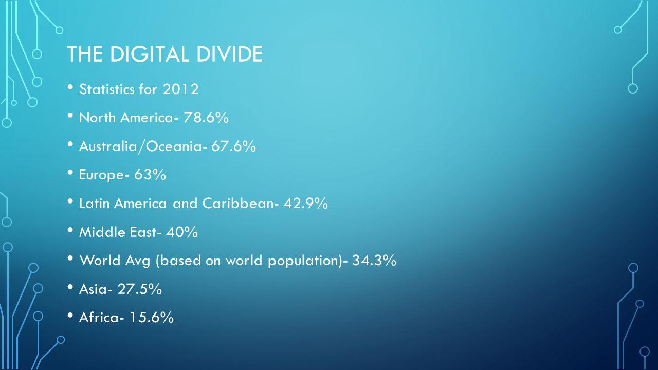 Statistics for 2012 North America- 78.6% Australia/Oceania- 67.6% Europe- 63% Latin America and Caribbean- 42.9% Middle East- 40% World Avg (based on