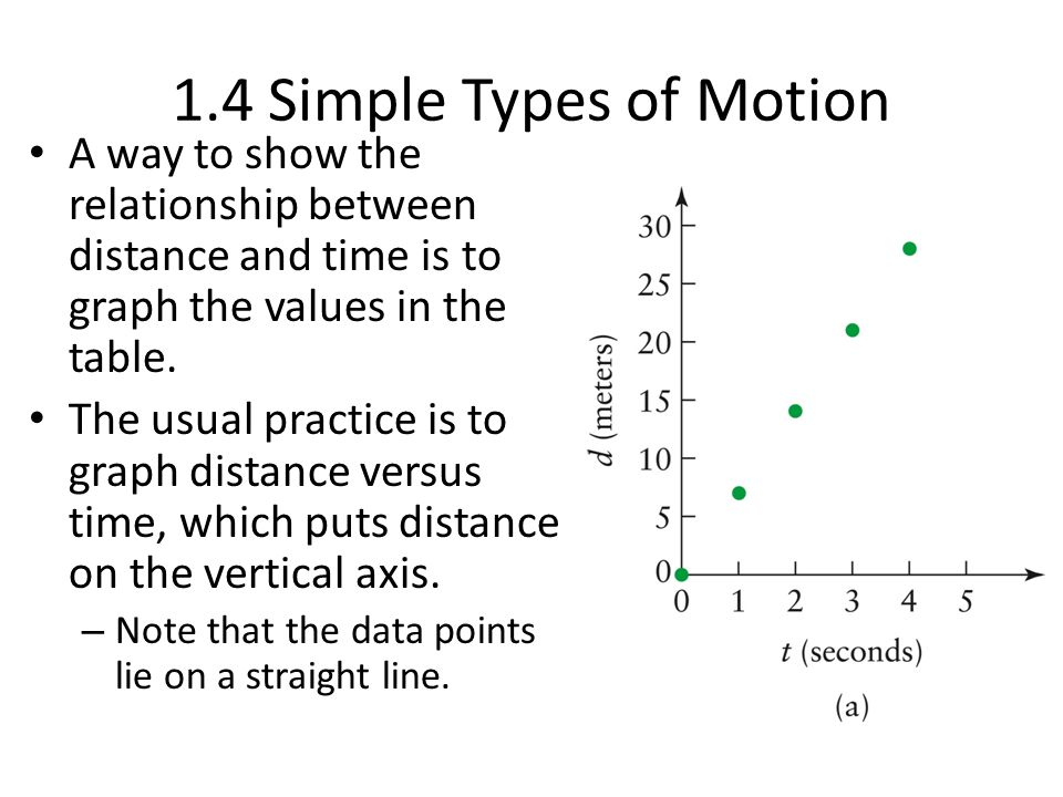 1.4 Simple Types of Motion Constant Acceleration The graph of distance versus time curves upward.
