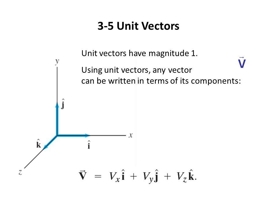 3-5 Unit Vectors Unit vectors have magnitude 1. Using unit vectors, any vector can be written in terms of its components: