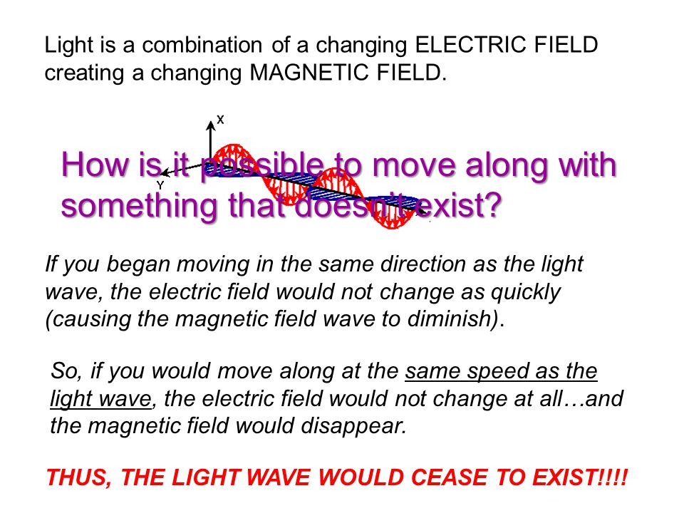 General Theory of Relativity Decides that a new theory of gravity is needed.