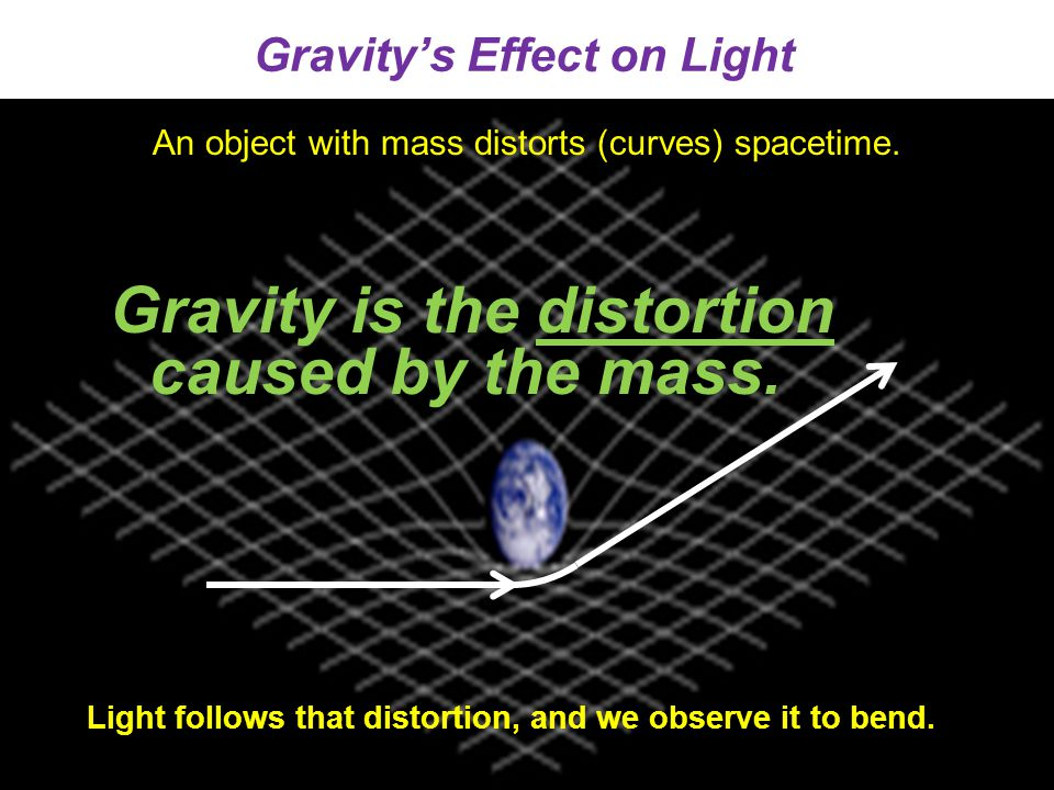 Gravity's Effect on Light Light follows that distortion, and we observe it to bend.