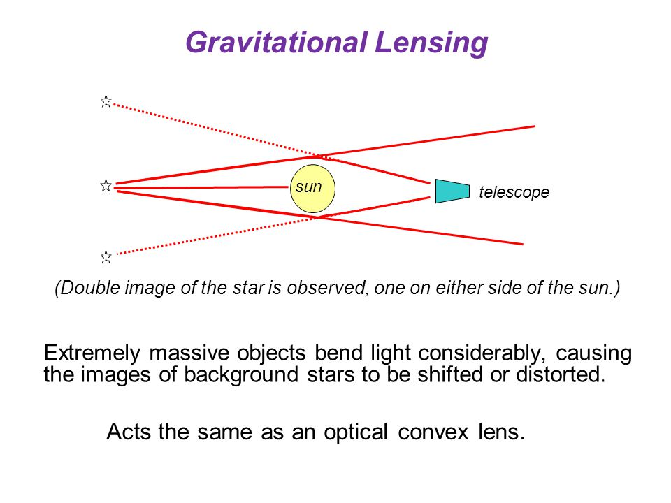 Gravitational Lensing Extremely massive objects bend light considerably, causing the images of background stars to be shifted or distorted.
