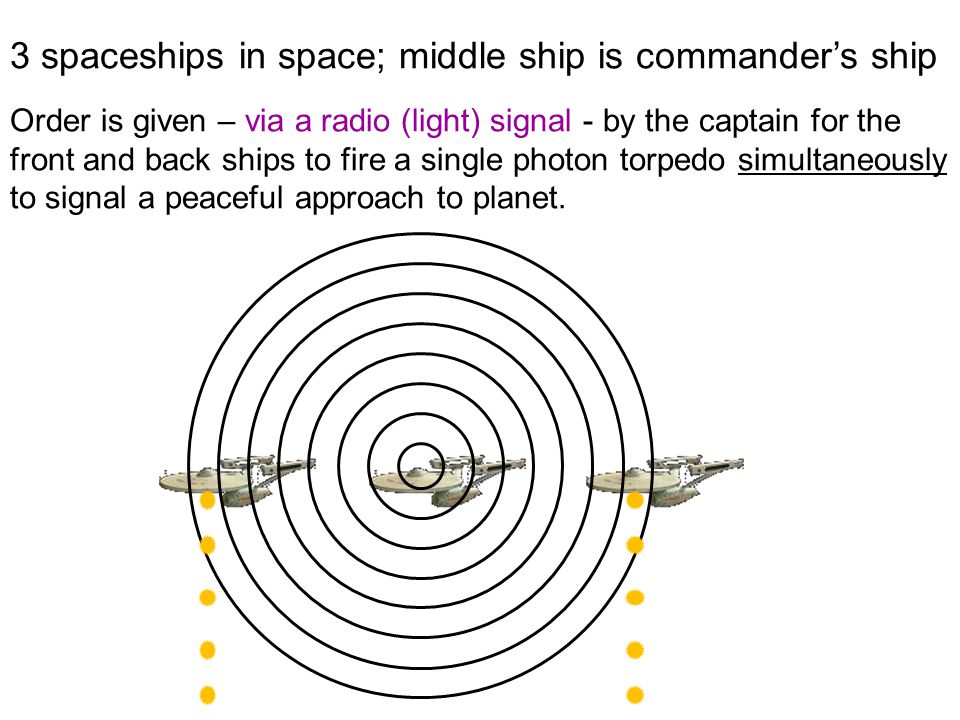 3 spaceships in space; middle ship is commander's ship Order is given – via a radio (light) signal - by the captain for the front and back ships to fire a single photon torpedo simultaneously to signal a peaceful approach to planet.