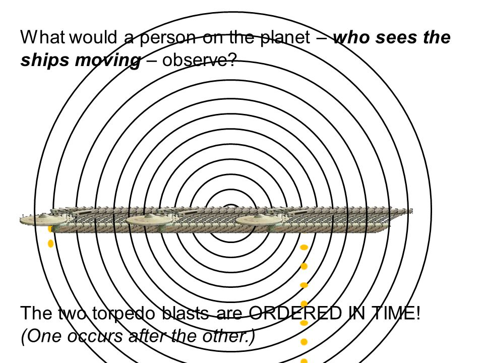 Length Contraction Moving objects are shortened along the line of motion.