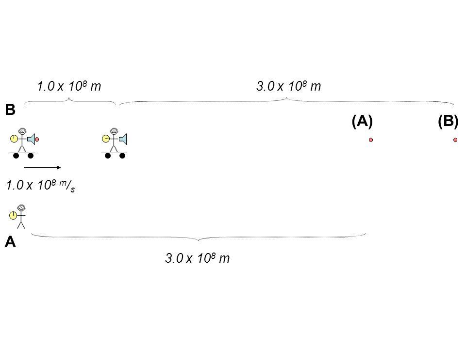 A B (B)(A) 1.0 x 10 8 m / s 1.0 x 10 8 m3.0 x 10 8 m