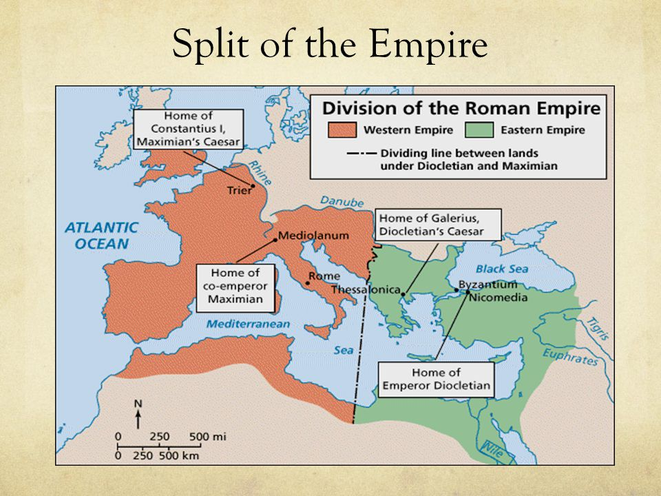 Split of the Empire