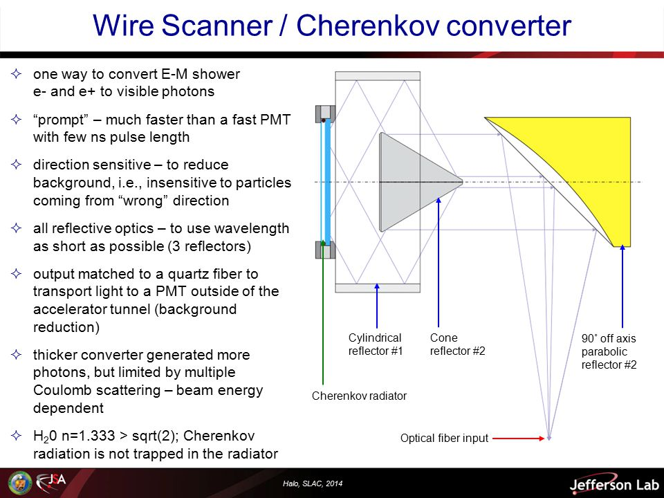 Halo, SLAC, 2014 Wire Scanner / Cherenkov converter  one way to convert E-M shower e- and e+ to visible photons  prompt – much faster than a fast PMT with few ns pulse length  direction sensitive – to reduce background, i.e., insensitive to particles coming from wrong direction  all reflective optics – to use wavelength as short as possible (3 reflectors)  output matched to a quartz fiber to transport light to a PMT outside of the accelerator tunnel (background reduction)  thicker converter generated more photons, but limited by multiple Coulomb scattering – beam energy dependent  H 2 0 n=1.333 > sqrt(2); Cherenkov radiation is not trapped in the radiator Cylindrical reflector #1 Cone reflector #2 90˚ off axis parabolic reflector #2 Optical fiber input Cherenkov radiator