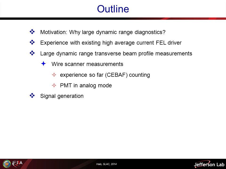 Halo, SLAC, 2014 Motivation: Why Large Dynamic Range.