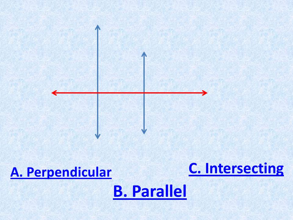 A. Perpendicular B. Parallel C. Intersecting