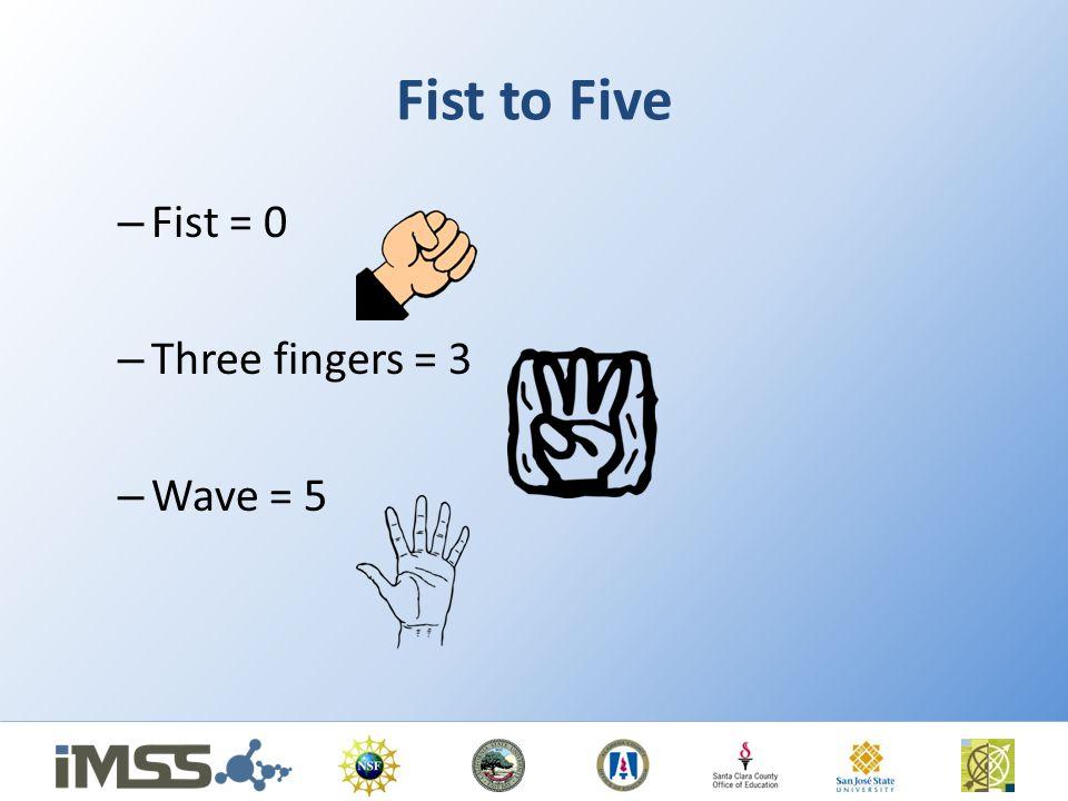 Fist to Five – Fist = 0 – Three fingers = 3 – Wave = 5