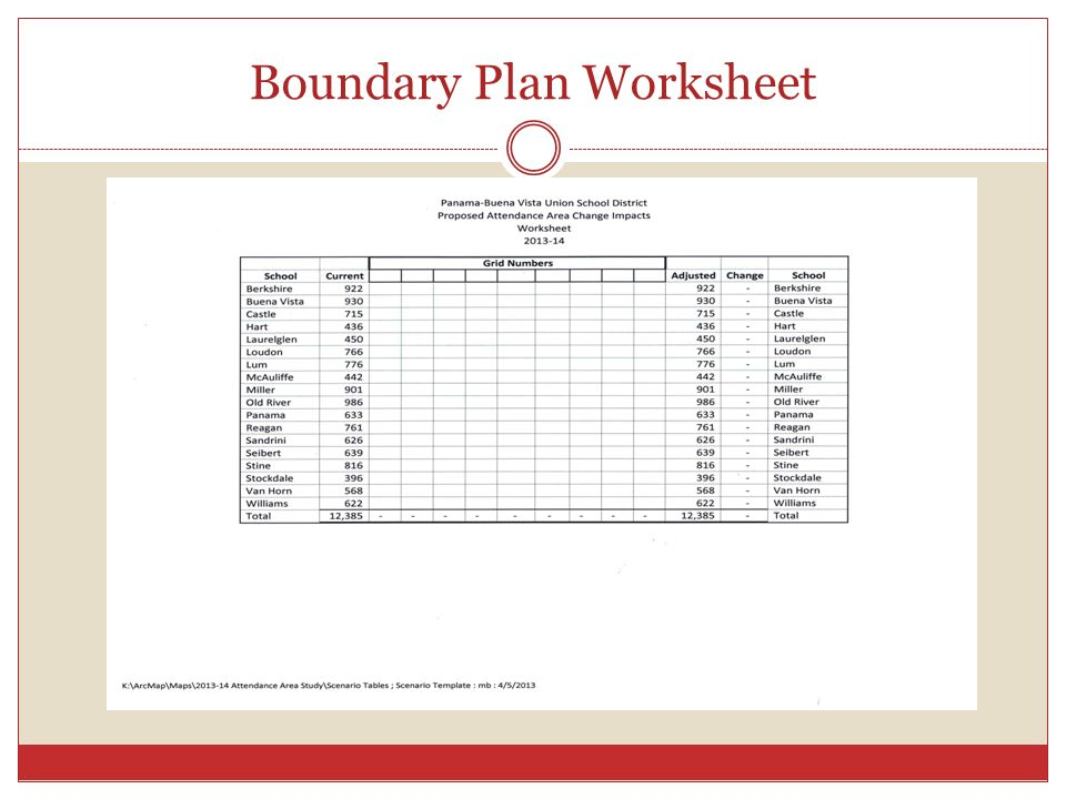 Boundary Plan Worksheet