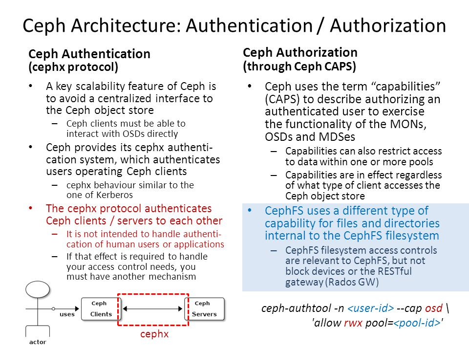 Ceph Architecture: Authentication / Authorization Ceph Authentication (cephx protocol) A key scalability feature of Ceph is to avoid a centralized int
