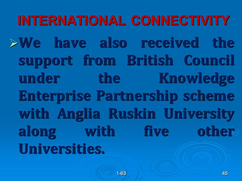 INTERNATIONAL CONNECTIVITY  We have also received the support from British Council under the Knowledge Enterprise Partnership scheme with Anglia Ruskin University along with five other Universities.