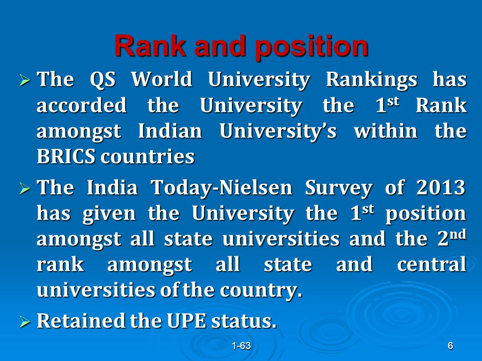 Rank and position  The QS World University Rankings has accorded the University the 1 st Rank amongst Indian University's within the BRICS countries  The India Today-Nielsen Survey of 2013 has given the University the 1 st position amongst all state universities and the 2 nd rank amongst all state and central universities of the country.