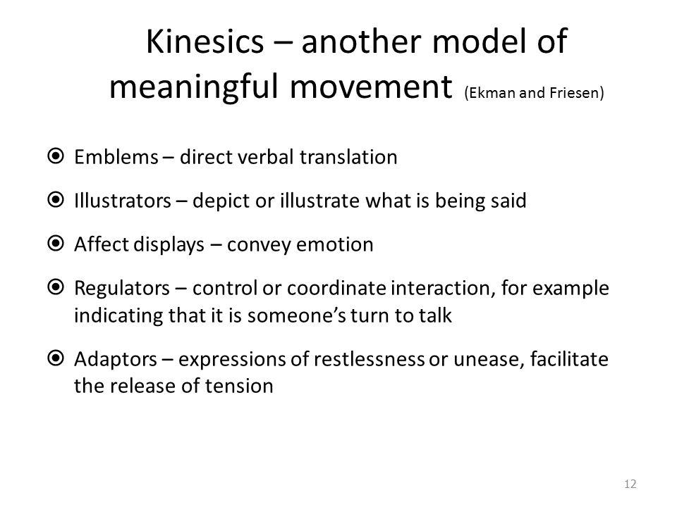  Emblems – direct verbal translation  Illustrators – depict or illustrate what is being said  Affect displays – convey emotion  Regulators – contr