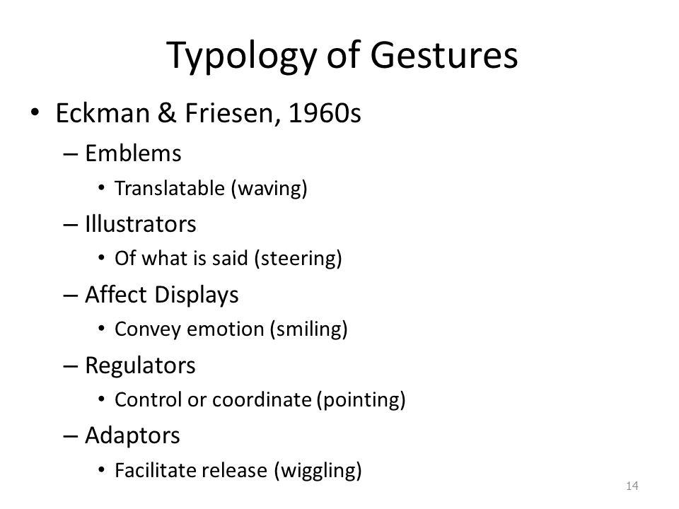 Typology of Gestures Eckman & Friesen, 1960s – Emblems Translatable (waving) – Illustrators Of what is said (steering) – Affect Displays Convey emotio