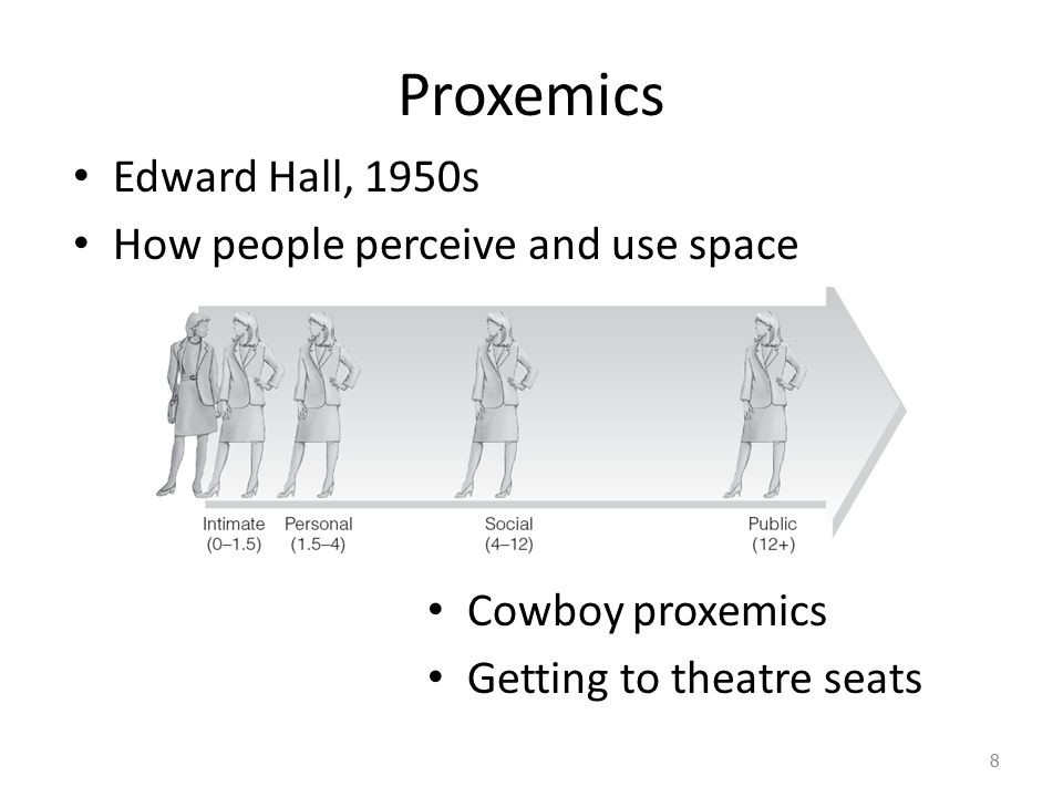 Proxemics Edward Hall, 1950s How people perceive and use space Cowboy proxemics Getting to theatre seats 8