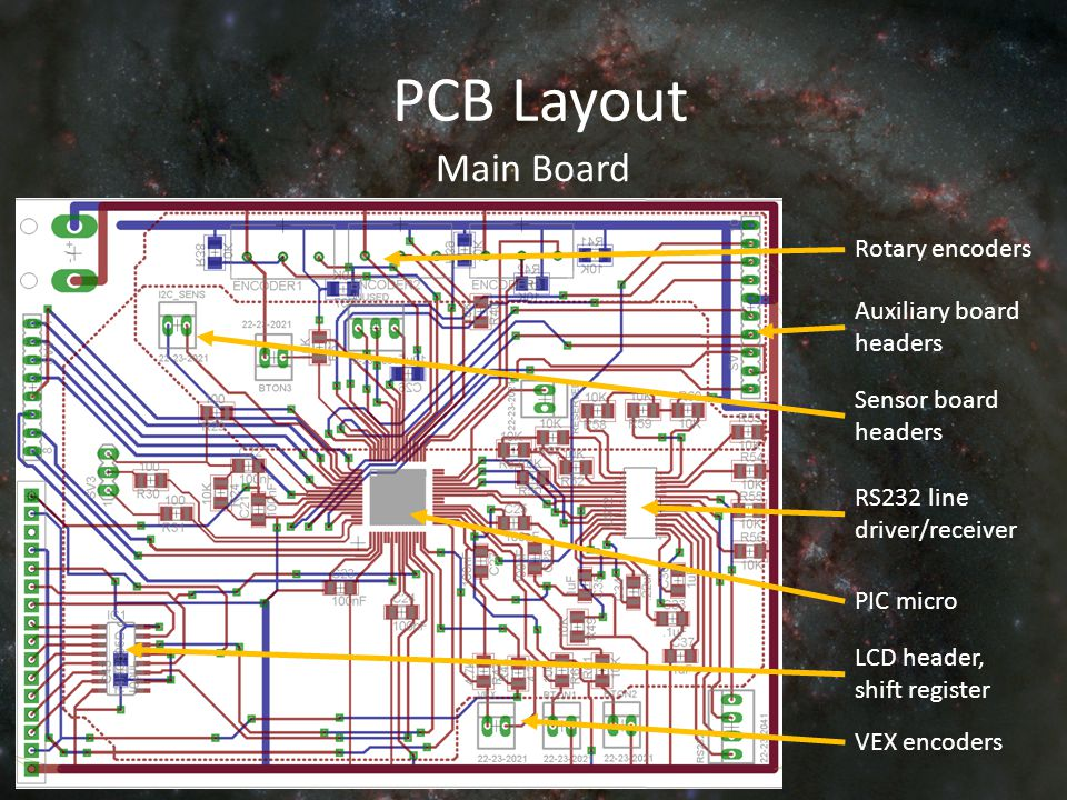 PCB Layout Main Board PIC micro LCD header, shift register RS232 line driver/receiver Rotary encoders Sensor board headers Auxiliary board headers VEX encoders