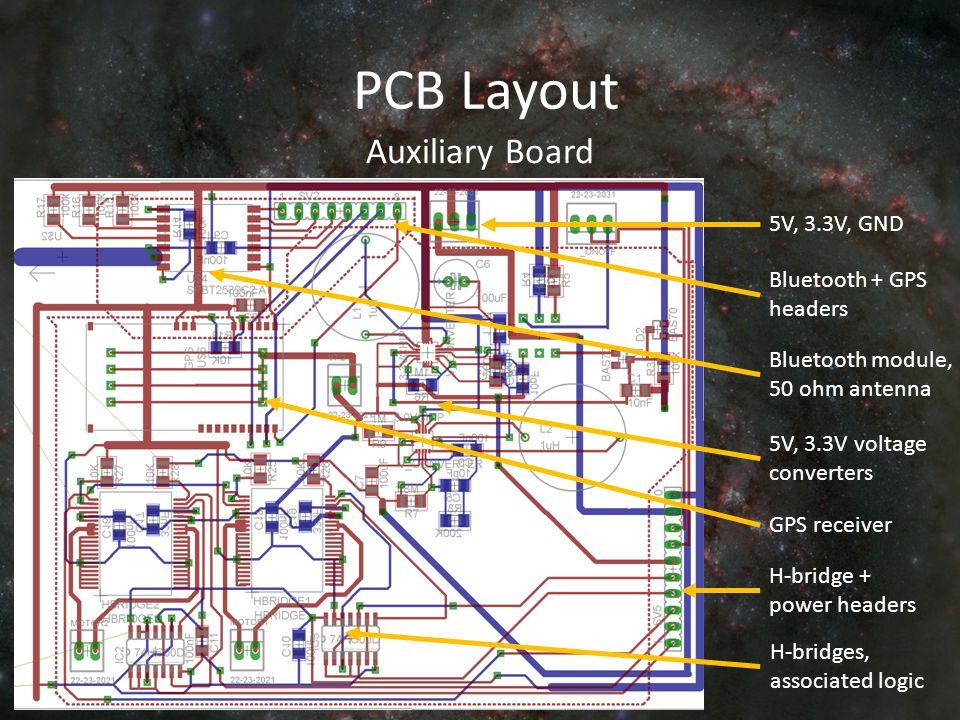 PCB Layout Auxiliary Board GPS receiver H-bridges, associated logic 5V, 3.3V voltage converters 5V, 3.3V, GND Bluetooth module, 50 ohm antenna Bluetoo