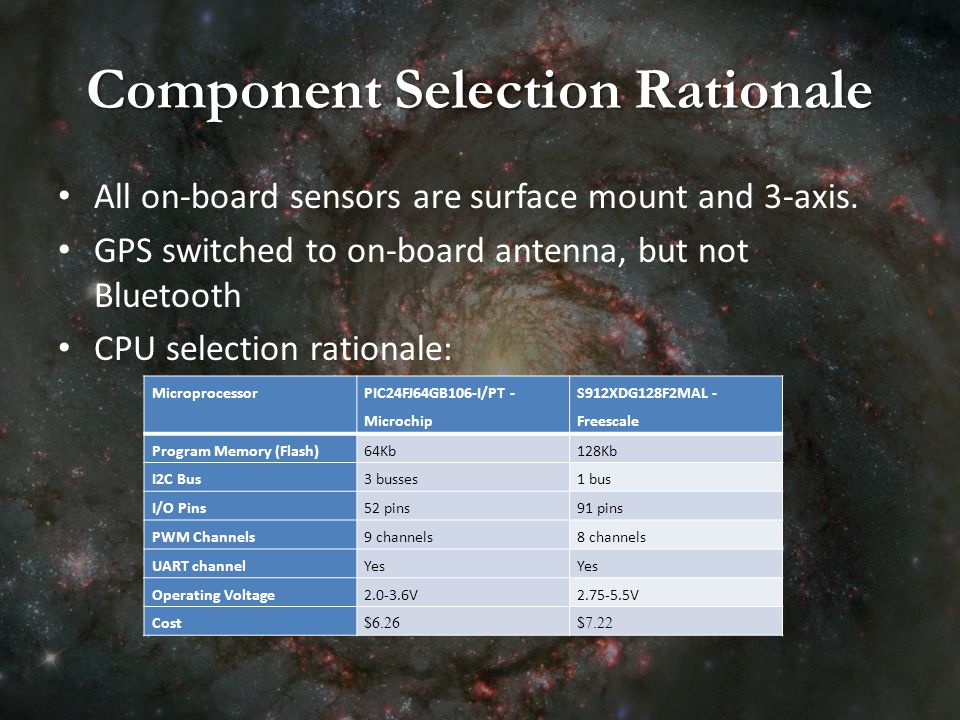 Component Selection Rationale All on-board sensors are surface mount and 3-axis.