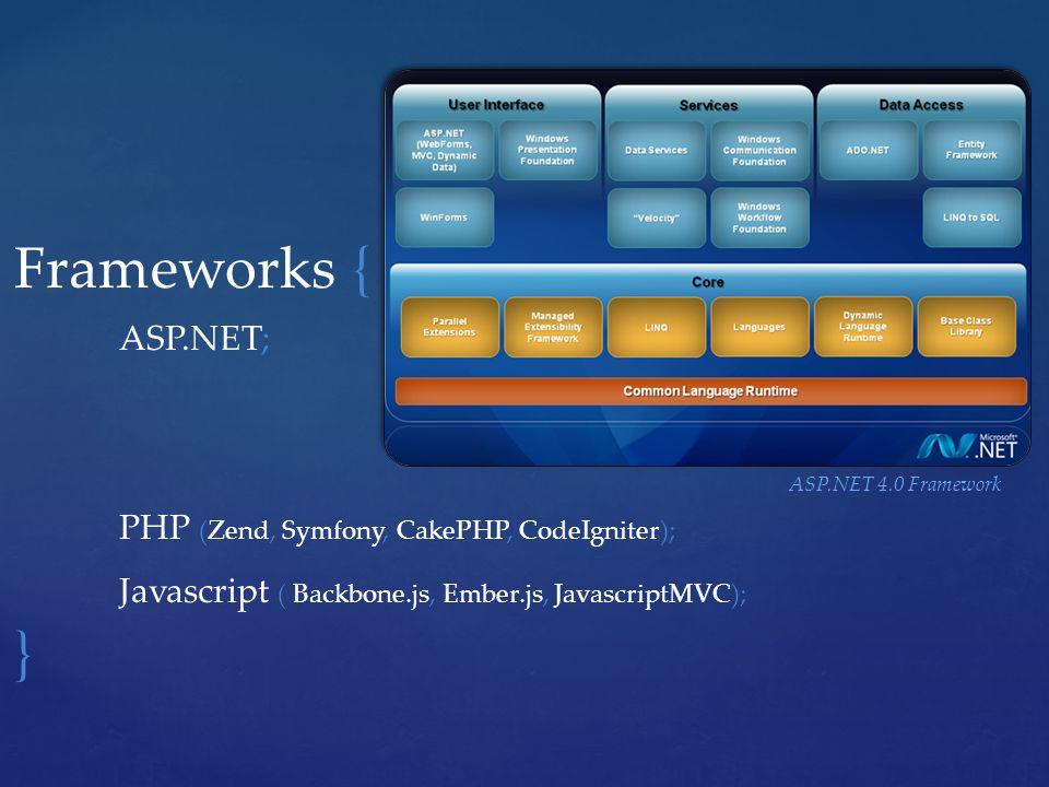 Frameworks { ASP.NET; PHP (Zend, Symfony, CakePHP, CodeIgniter); Javascript ( Backbone.js, Ember.js, JavascriptMVC); } ASP.NET 4.0 Framework