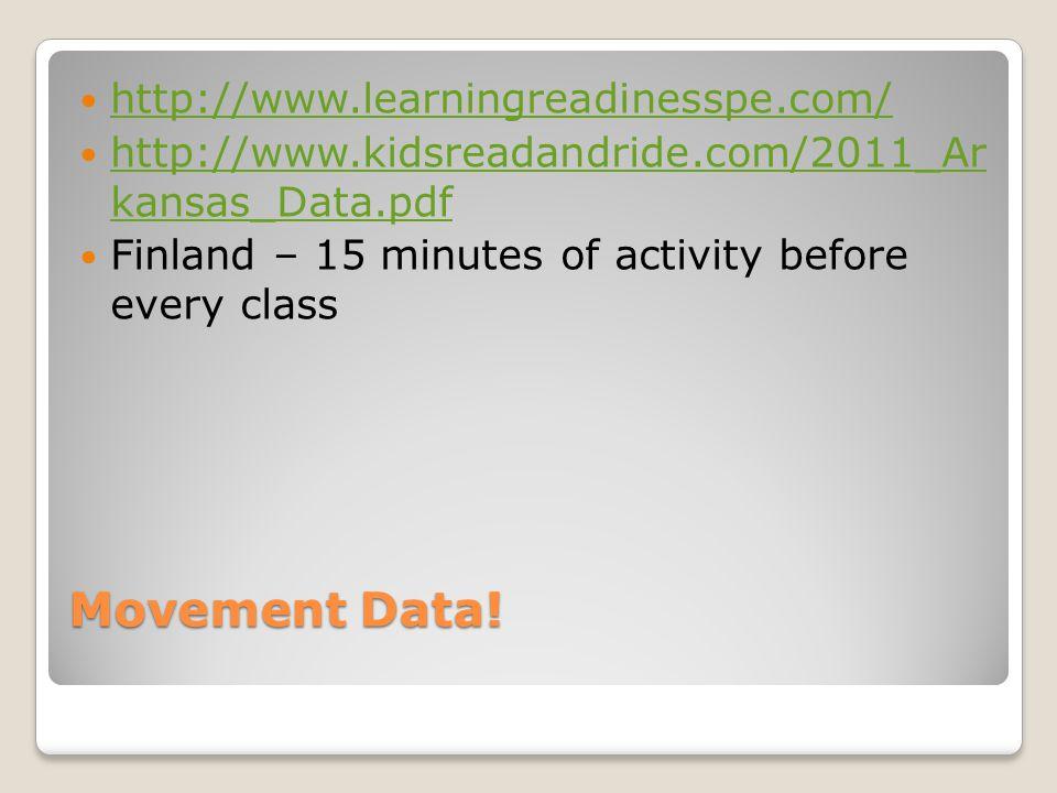 Movement Data! http://www.learningreadinesspe.com/ http://www.kidsreadandride.com/2011_Ar kansas_Data.pdf http://www.kidsreadandride.com/2011_Ar kansa