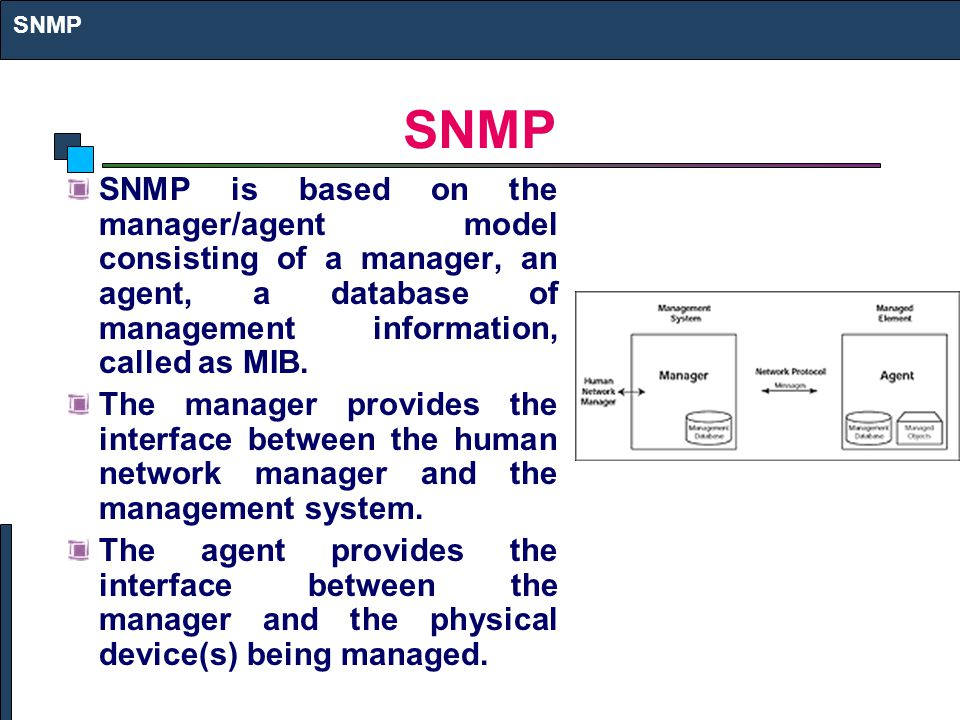 SNMP is based on the manager/agent model consisting of a manager, an agent, a database of management information, called as MIB.