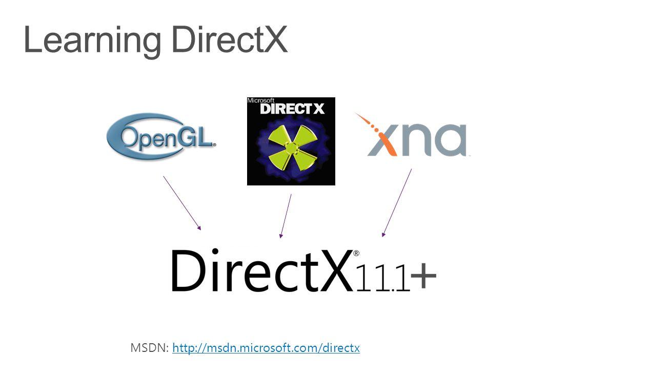 MSDN: http://msdn.microsoft.com/directxhttp://msdn.microsoft.com/directx