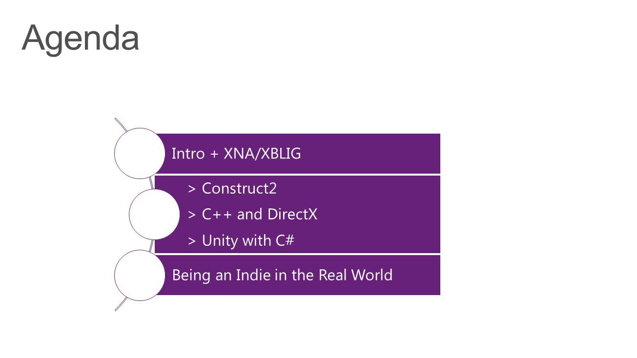 Intro + XNA/XBLIG > Construct2 > C++ and DirectX > Unity with C# Being an Indie in the Real World