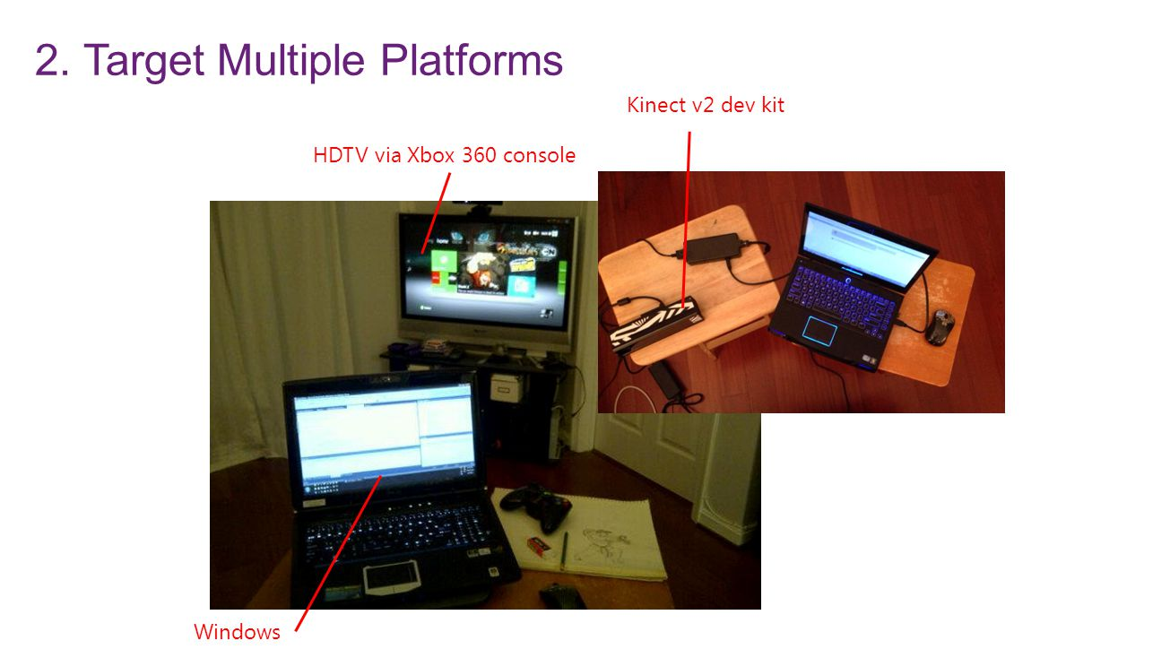 2. Target Multiple Platforms HDTV via Xbox 360 console Windows Kinect v2 dev kit