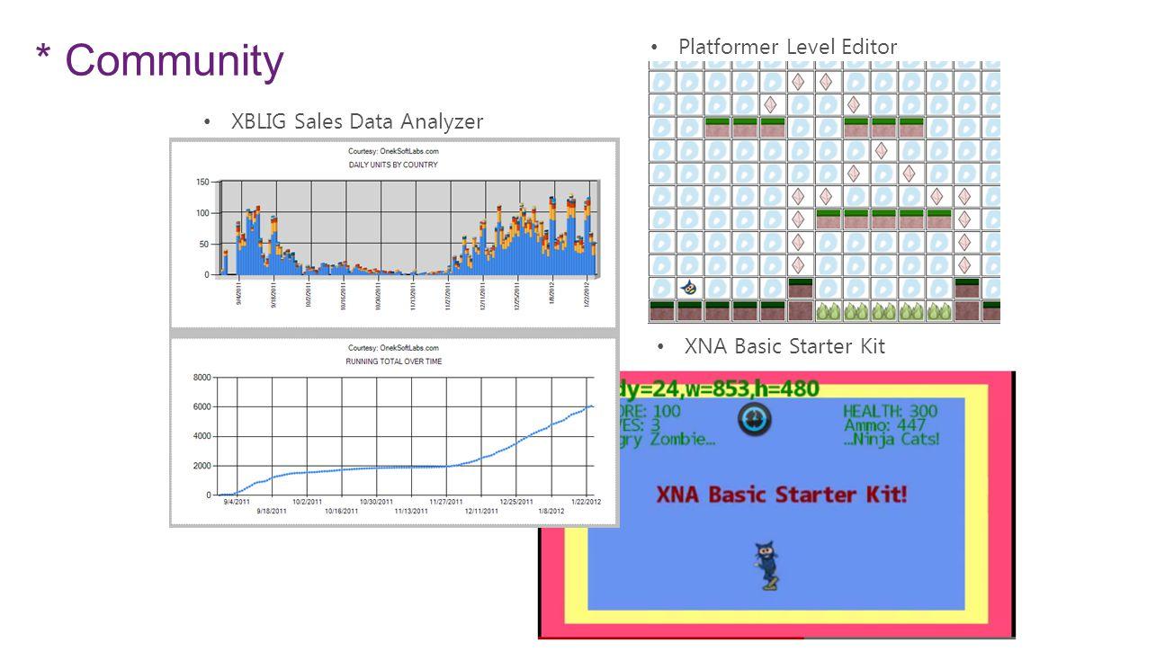 * Community XBLIG Sales Data Analyzer XNA Basic Starter Kit Platformer Level Editor