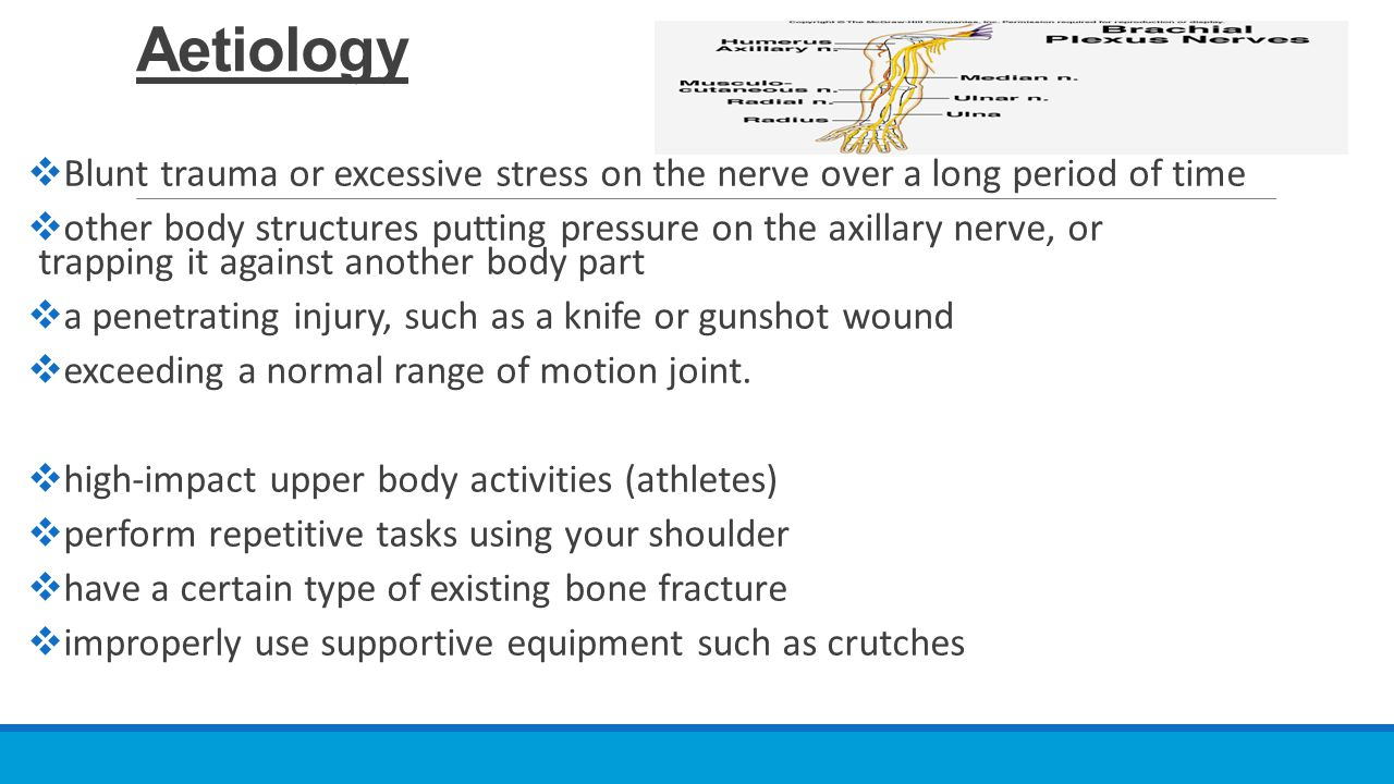 Aetiology  Blunt trauma or excessive stress on the nerve over a long period of time  other body structures putting pressure on the axillary nerve, o