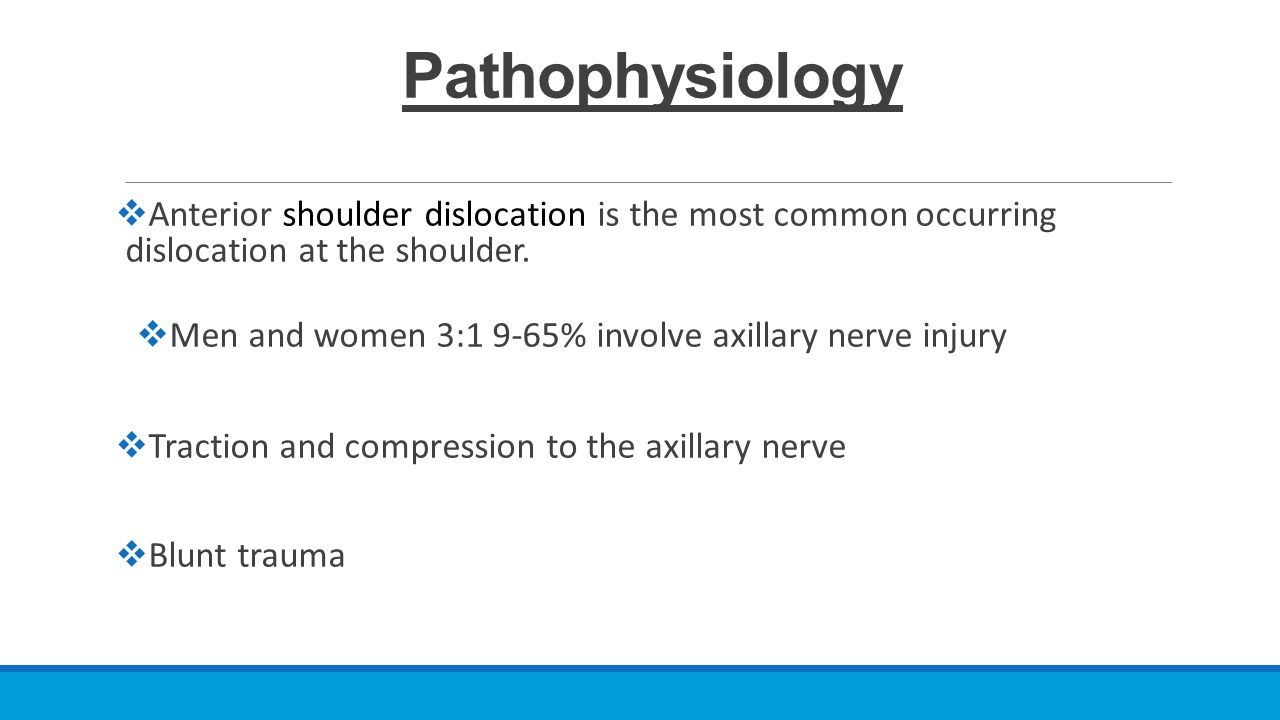  Anterior shoulder dislocation is the most common occurring dislocation at the shoulder.  Men and women 3:1 9-65% involve axillary nerve injury  Tr