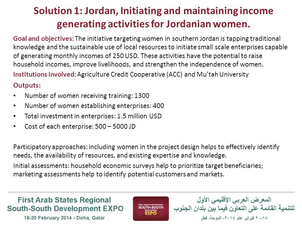 Solution 1: Jordan, Initiating and maintaining income generating activities for Jordanian women. Goal and objectives: The initiative targeting women i