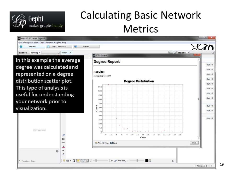Calculating Basic Network Metrics 19 In this example the average degree was calculated and represented on a degree distribution scatter plot.