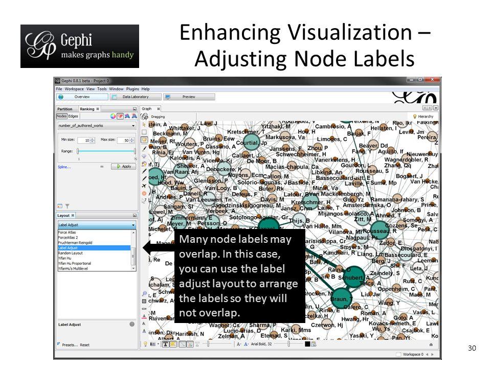 30 Enhancing Visualization – Adjusting Node Labels Many node labels may overlap.