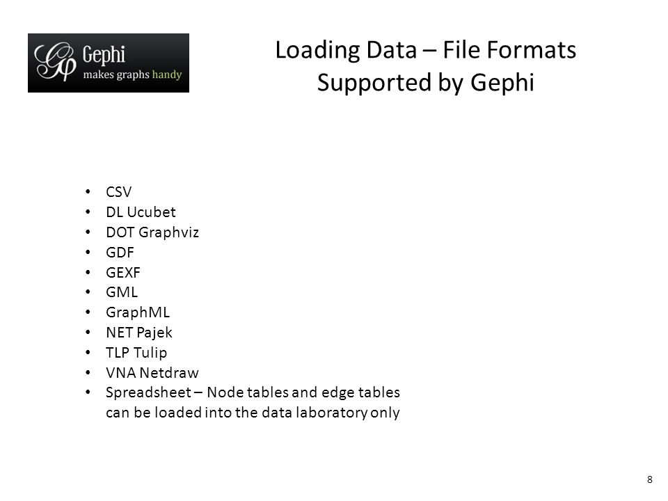 8 Loading Data – File Formats Supported by Gephi CSV DL Ucubet DOT Graphviz GDF GEXF GML GraphML NET Pajek TLP Tulip VNA Netdraw Spreadsheet – Node tables and edge tables can be loaded into the data laboratory only