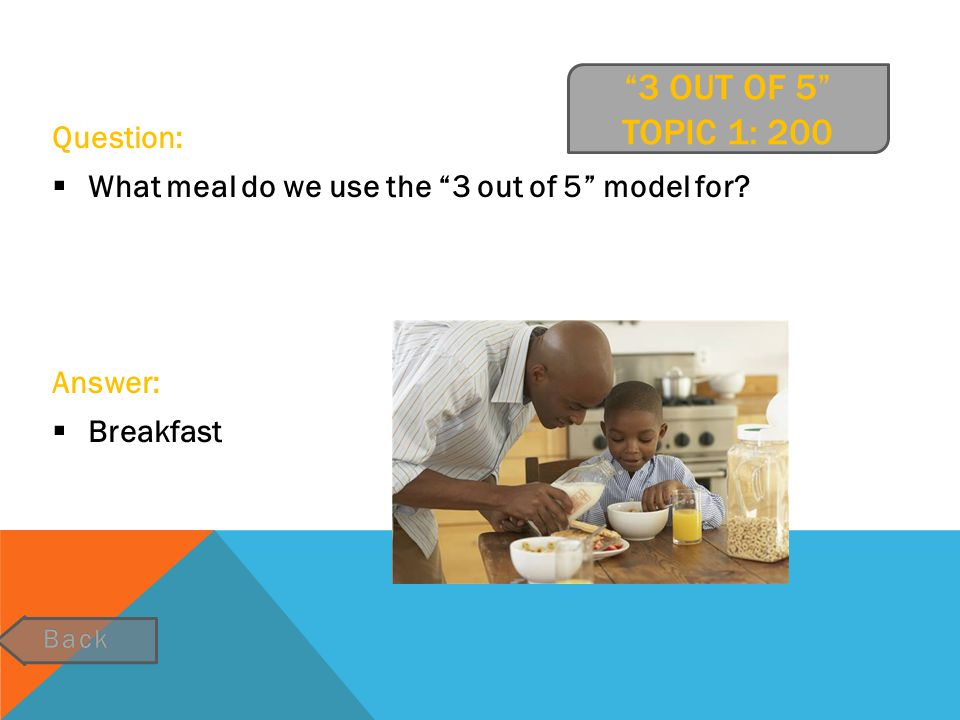 """""""3 OUT OF 5"""" TOPIC 1: 200 Question:  What meal do we use the """"3 out of 5"""" model for? Answer:  Breakfast"""
