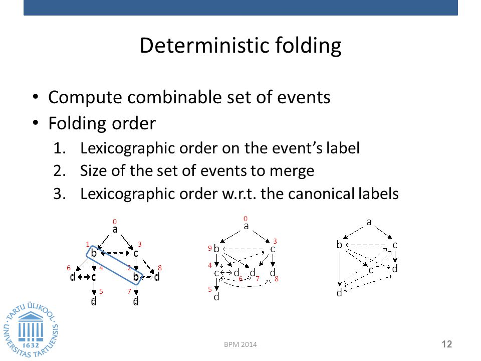 Deterministic folding Compute combinable set of events Folding order 1.Lexicographic order on the event's label 2.Size of the set of events to merge 3.Lexicographic order w.r.t.