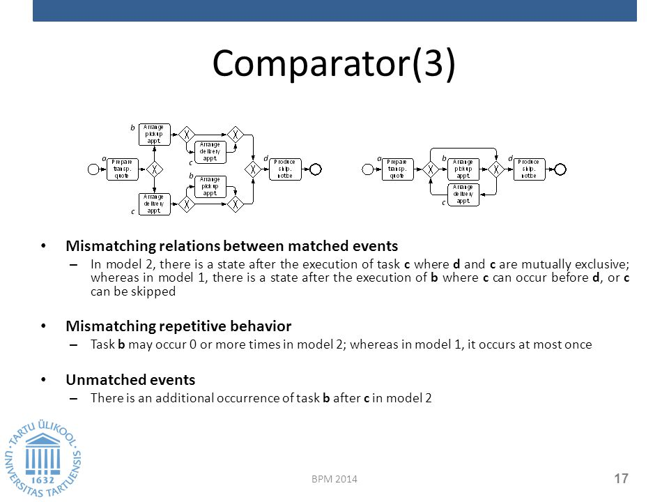 Comparator(3) Mismatching relations between matched events – In model 2, there is a state after the execution of task c where d and c are mutually exclusive; whereas in model 1, there is a state after the execution of b where c can occur before d, or c can be skipped Mismatching repetitive behavior – Task b may occur 0 or more times in model 2; whereas in model 1, it occurs at most once Unmatched events – There is an additional occurrence of task b after c in model 2 BPM 2014 17