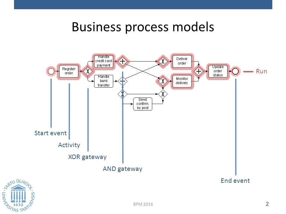 Business process models. Runs BPM 2014 3